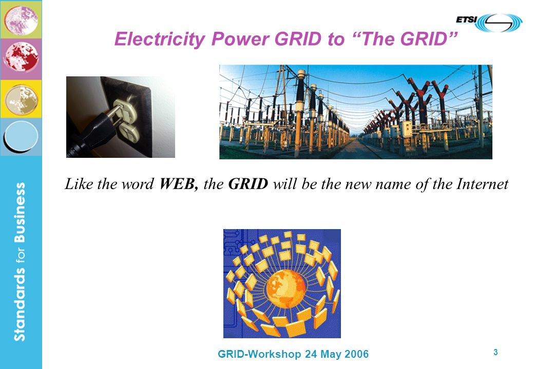GRID-Workshop 24 May 2006 3 Electricity Power GRID to The GRID Like the word WEB, the GRID will be the new name of the Internet