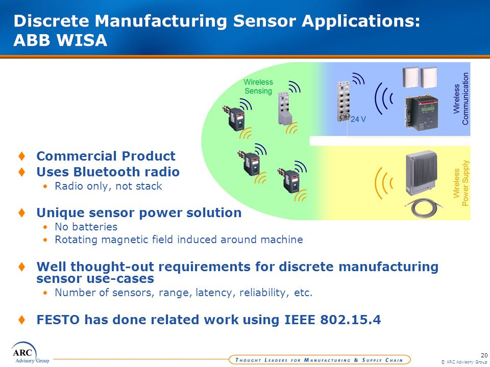 20 © ARC Advisory Group Discrete Manufacturing Sensor Applications: ABB WISA Commercial Product Uses Bluetooth radio Radio only, not stack Unique sens
