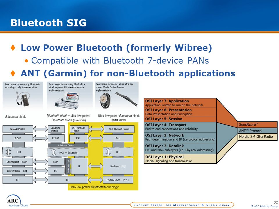 32 © ARC Advisory Group Bluetooth SIG Low Power Bluetooth (formerly Wibree) Compatible with Bluetooth 7-device PANs ANT (Garmin) for non-Bluetooth app