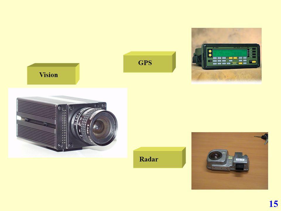 15 GPS Vision Radar