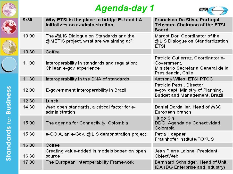 20 Agenda-day 1