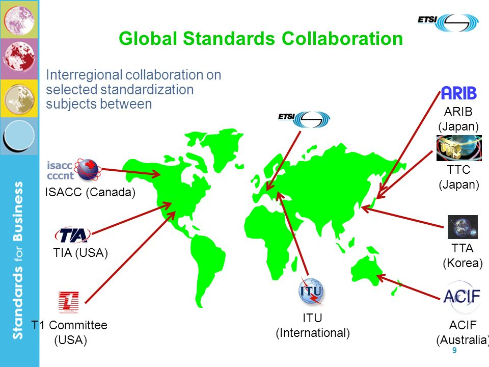 10 Standards are a key variable in leveling the playing field Standards facilitate a multi-supplier environment thereby providing for –competitive pricing of equipment –more robust and assured supply channels –innovation in order to differentiate product and to retain customers Standards enable the development of profitable industrial ecosystems Increase the likelihood of interoperability in a multi-equipment provider and in a multi-service provider environment