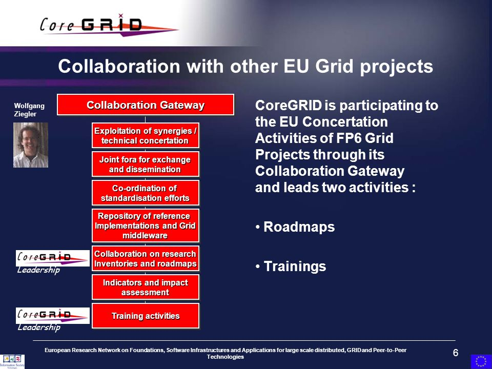 European Research Network on Foundations, Software Infrastructures and Applications for large scale distributed, GRID and Peer-to-Peer Technologies 6 Collaboration with other EU Grid projects CoreGRID is participating to the EU Concertation Activities of FP6 Grid Projects through its Collaboration Gateway and leads two activities : Roadmaps Trainings Collaboration Gateway Exploitation of synergies / technical concertation Exploitation of synergies / technical concertation Joint fora for exchange and dissemination Joint fora for exchange and dissemination Co-ordination of standardisation efforts Co-ordination of standardisation efforts Repository of reference Implementations and Grid middleware Repository of reference Implementations and Grid middleware Collaboration on research Inventories and roadmaps Collaboration on research Inventories and roadmaps Indicators and impact assessment assessment Wolfgang Ziegler Training activities Leadership
