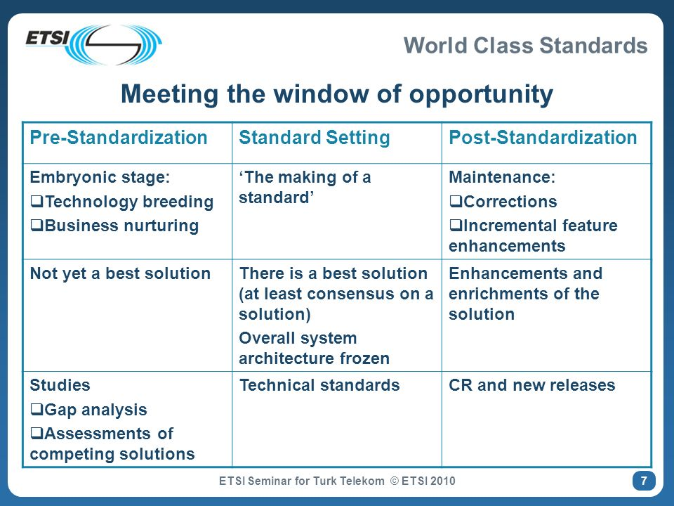 World Class Standards ETSI Vision and mission ETSI is the leading standardization organization for high quality and innovative Information and Communication Technology (ICT) standards fulfilling the various global and European market needs.