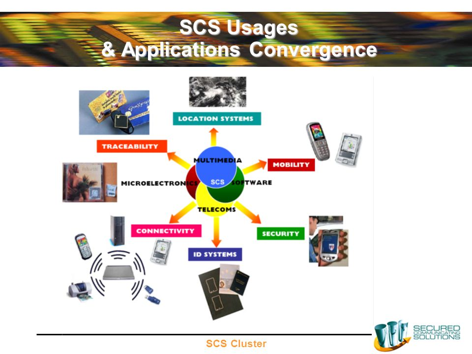 SCS Cluster SCS Usages & Applications Convergence