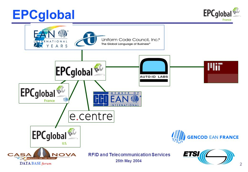 2 RFID and Telecommunication Services 25th May 2004 DATA BASE forum EPCglobal