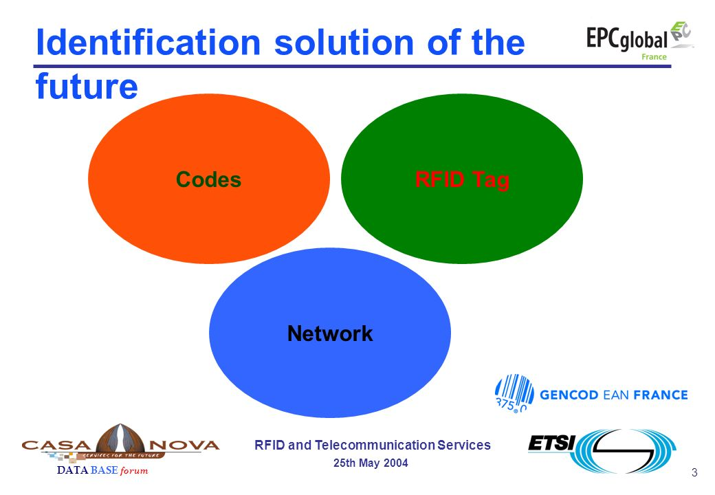 4 RFID and Telecommunication Services 25th May 2004 DATA BASE forum Item Identification GTIN 3453150000128 Code EPC 01.0000A89.00016F.00289AC0 Code EPC 01.0000A89.00016F.00180DC0 Code EPC 01.0000A89.00016F.00189DC0 Code EPC 01.0000A89.00016F.00169DC0 Codes