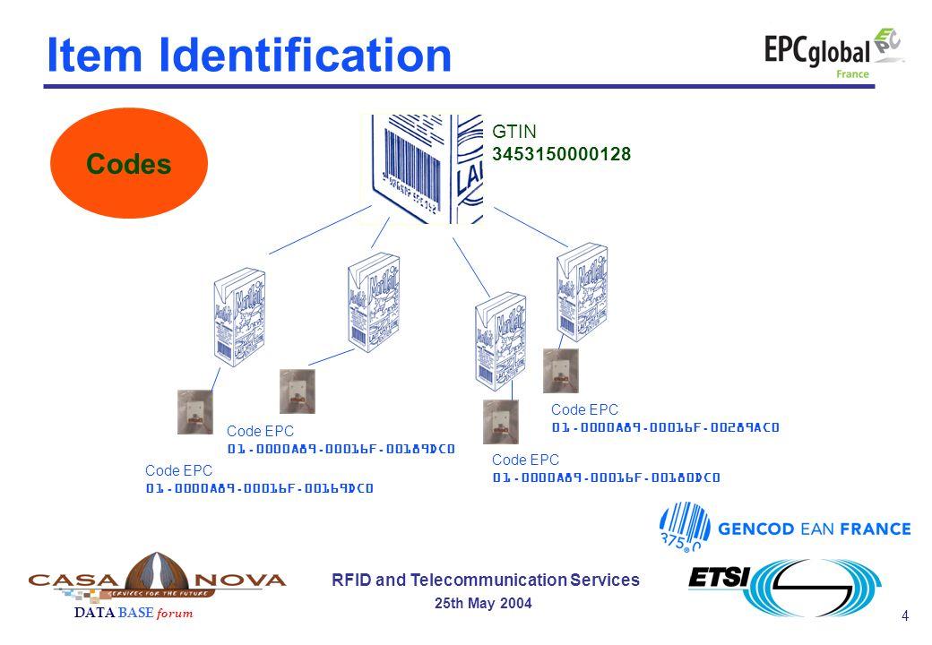 5 RFID and Telecommunication Services 25th May 2004 DATA BASE forum Reading at long range Reader Antenna RFID Tag