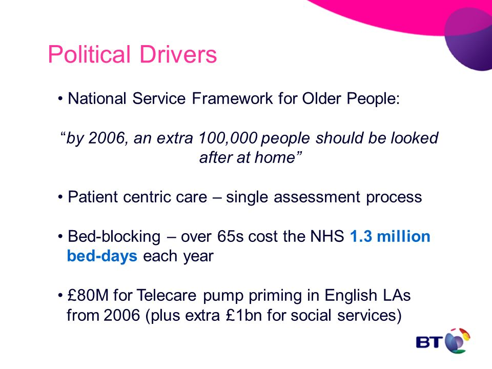 National Service Framework for Older People: by 2006, an extra 100,000 people should be looked after at home Patient centric care – single assessment