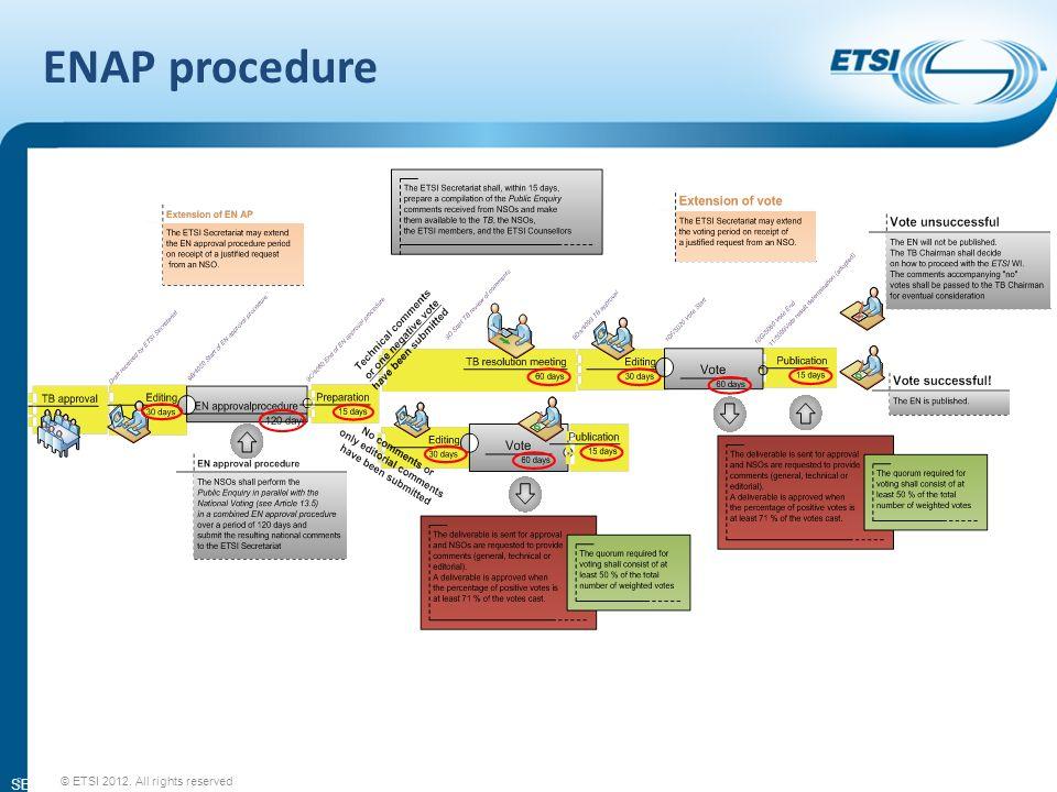 SEM14-05 ENAP procedure © ETSI 2012. All rights reserved 8