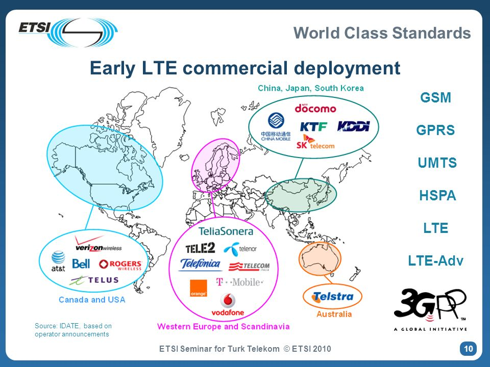 World Class Standards Early LTE commercial deployment ETSI Seminar for Turk Telekom © ETSI 2010 10 Source: IDATE, based on operator announcements GSM