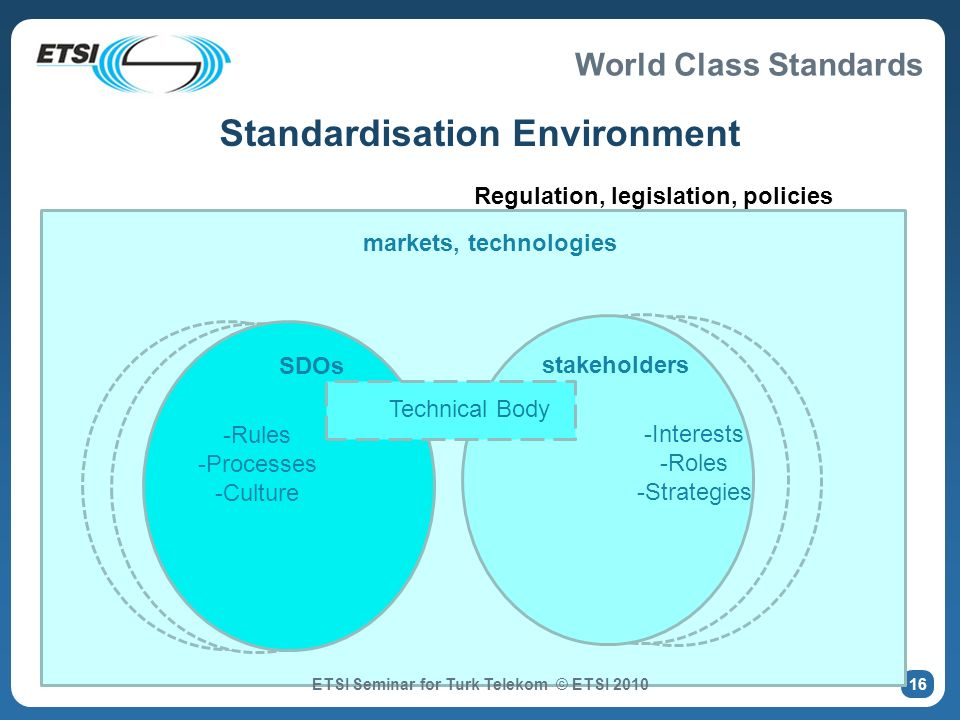 World Class Standards Standardisation Environment Regulation, legislation, policies markets, technologies SDOs -Rules -Processes -Culture -Interests -Roles -Strategies stakeholders Technical Body ETSI Seminar for Turk Telekom © ETSI 2010 16