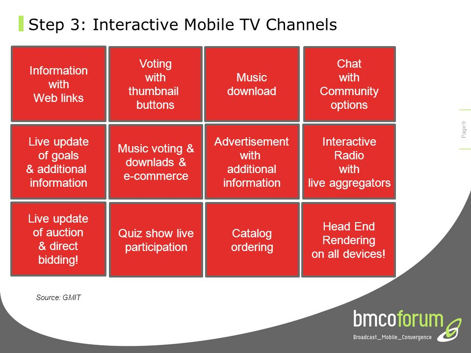© bmco 2003 Page 8 Step 3: Interactive Mobile TV Channels Mobile TVInteractive formats (interactive TV & streaming media) ContentTV programsTV programs, live streams, additional infos (at least SMS number) Streaming vs.
