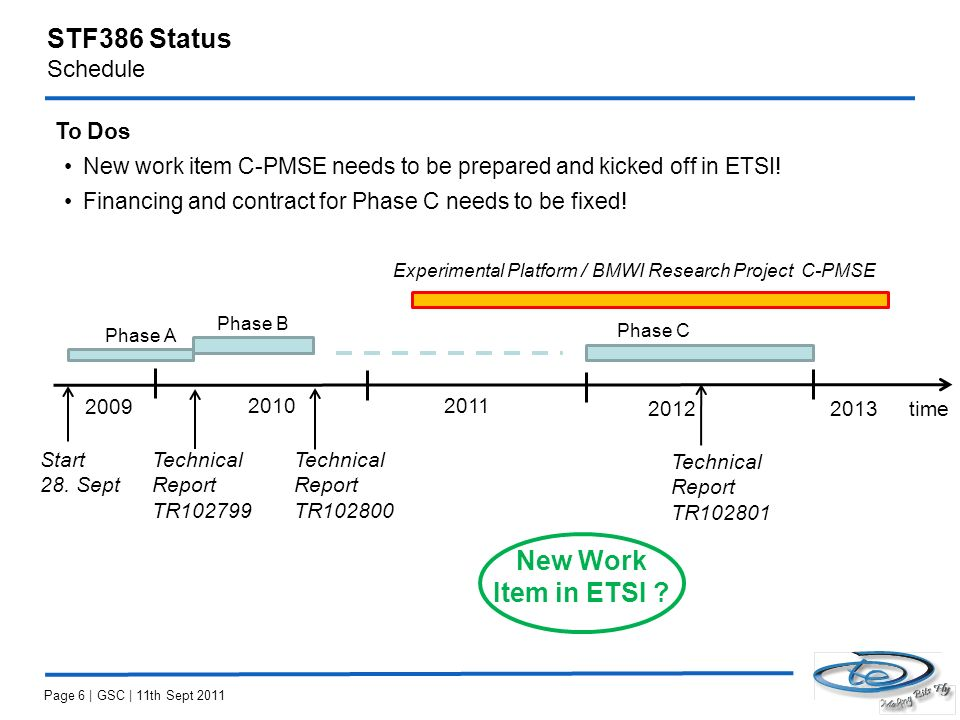 STF386 Status Schedule To Dos New work item C-PMSE needs to be prepared and kicked off in ETSI.