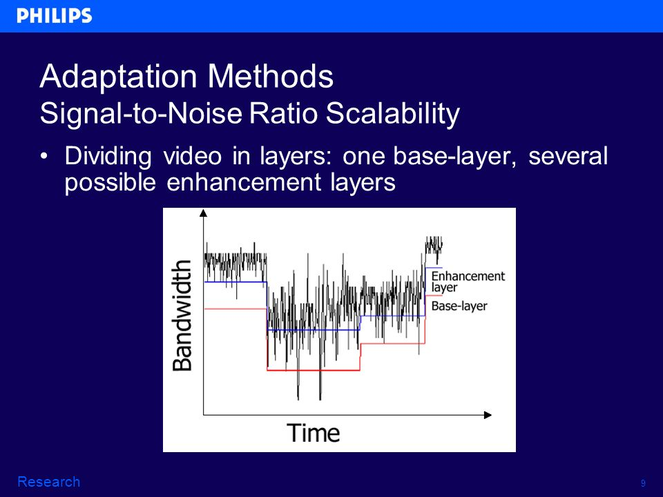 9 Research Adaptation Methods Signal-to-Noise Ratio Scalability Dividing video in layers: one base-layer, several possible enhancement layers