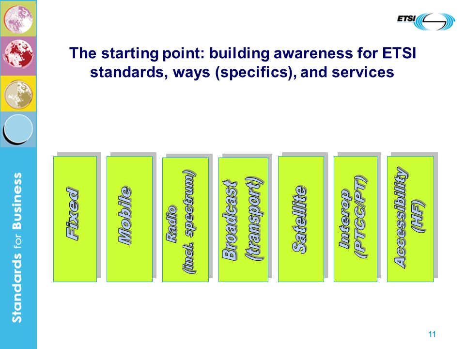11 The starting point: building awareness for ETSI standards, ways (specifics), and services