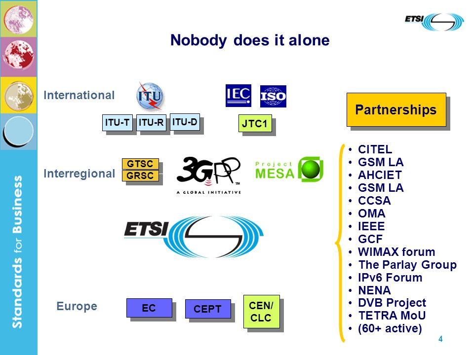 4 Partnerships Nobody does it alone CITEL GSM LA AHCIET GSM LA CCSA OMA IEEE GCF WIMAX forum The Parlay Group IPv6 Forum NENA DVB Project TETRA MoU (6