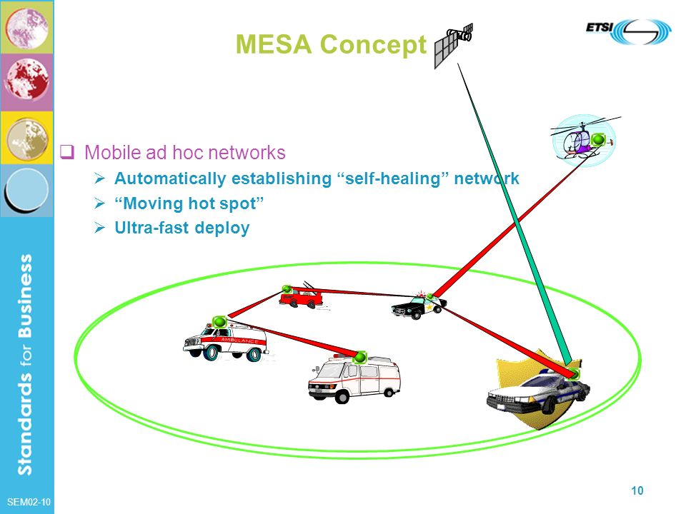 SEM02-10 10 MESA Concept Mobile ad hoc networks Automatically establishing self-healing network Moving hot spot Ultra-fast deploy