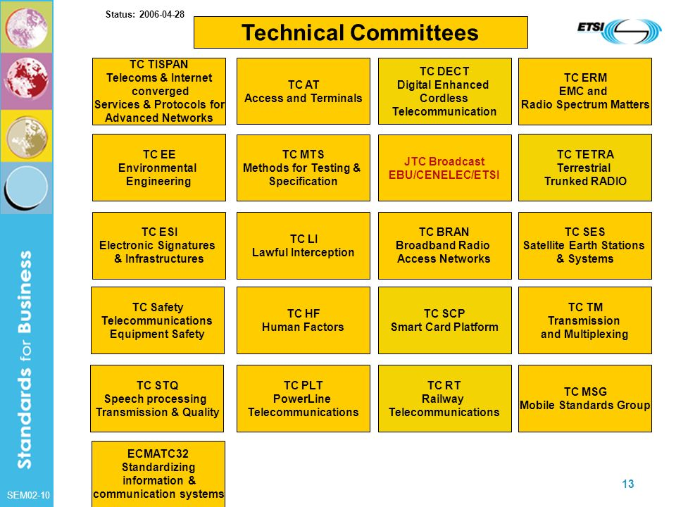 SEM02-10 13 TC EE Environmental Engineering TC ERM EMC and Radio Spectrum Matters Status: 2006-04-28 TC HF Human Factors JTC Broadcast EBU/CENELEC/ETS