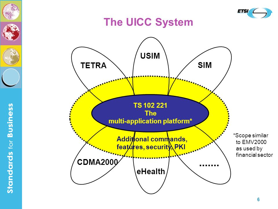 6 The UICC System TETRA USIM SIM CDMA2000 eHealth....... *Scope similar to EMV2000 as used by financial sector TS 102 221 The multi-application platfo