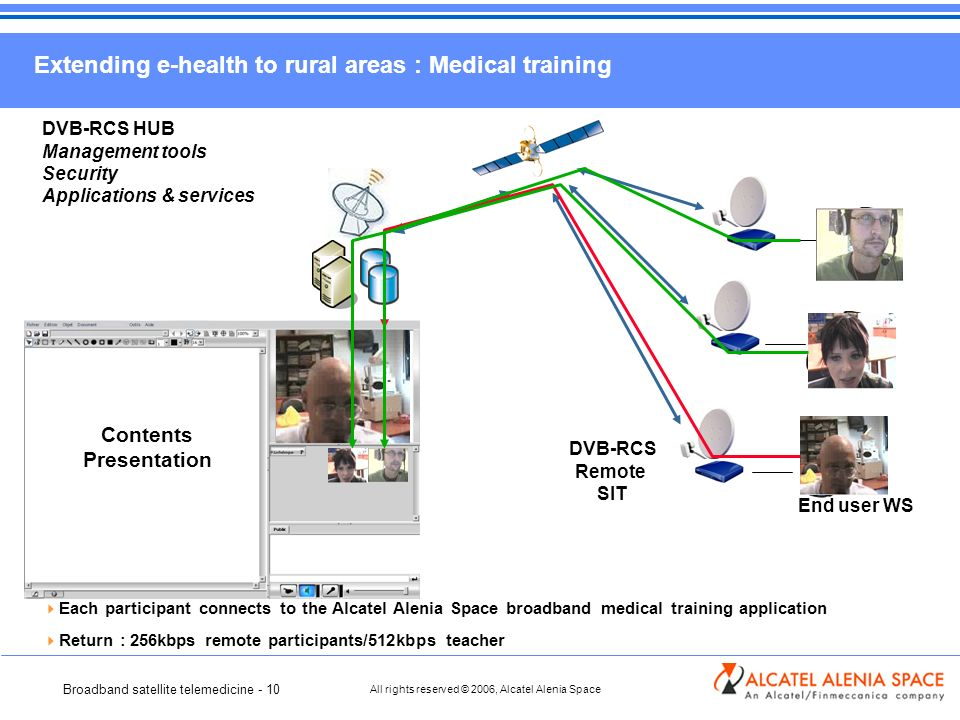 Broadband satellite telemedicine - 10 All rights reserved © 2006, Alcatel Alenia Space DVB-RCS HUB Management tools Security Applications & services DVB-RCS Remote SIT End user WS Extending e-health to rural areas : Medical training Each participant connects to the Alcatel Alenia Space broadband medical training application Contents Presentation Return : 256kbps remote participants/512kbps teacher