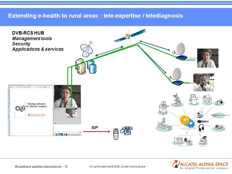 Broadband satellite telemedicine - 15 All rights reserved © 2006, Alcatel Alenia Space Extending e-health to rural areas : tele-expertise / telediagnosis DVB-RCS HUB Management tools Security Applications & services SIP