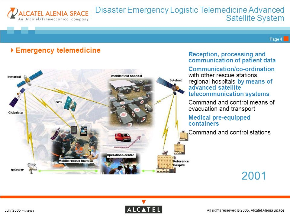 All rights reserved © 2005, Alcatel Alenia SpaceJuly 2005 - M054E-5 Page 4 Disaster Emergency Logistic Telemedicine Advanced Satellite System Emergency telemedicine Reception, processing and communication of patient data Communication/co-ordination with other rescue stations, regional hospitals by means of advanced satellite telecommunication systems Command and control means of evacuation and transport Medical pre-equipped containers Command and control stations 2001