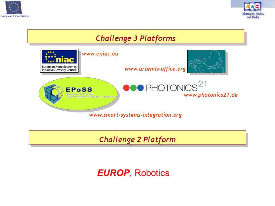Challenge 3 Platforms www.artemis-office.org www.eniac.eu www.smart-systems-integration.org www.photonics21.de Challenge 2 Platform EUROP, Robotics