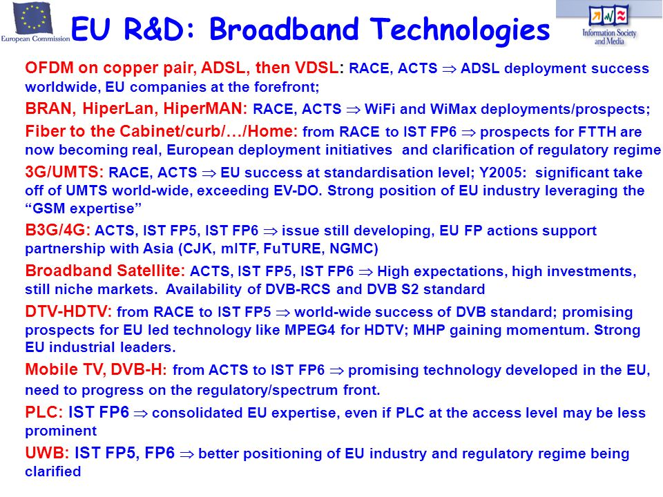 OFDM on copper pair, ADSL, then VDSL: RACE, ACTS ADSL deployment success worldwide, EU companies at the forefront; BRAN, HiperLan, HiperMAN: RACE, ACTS WiFi and WiMax deployments/prospects; Fiber to the Cabinet/curb/…/Home: from RACE to IST FP6 prospects for FTTH are now becoming real, European deployment initiatives and clarification of regulatory regime 3G/UMTS: RACE, ACTS EU success at standardisation level; Y2005: significant take off of UMTS world-wide, exceeding EV-DO.