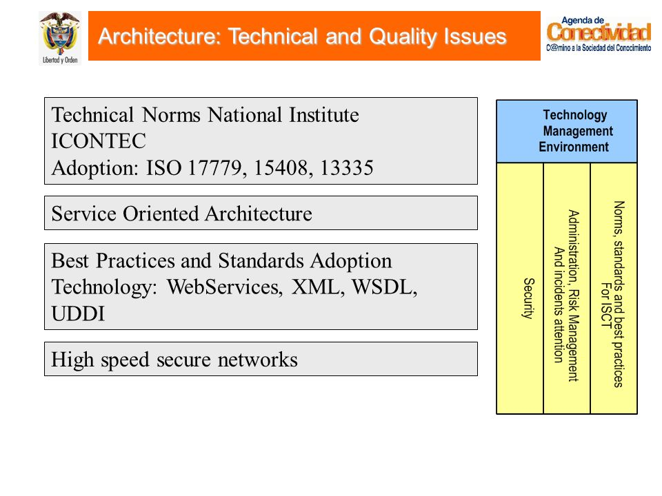Architecture: Technical and Quality Issues Technical Norms National Institute ICONTEC Adoption: ISO 17779, 15408, Service Oriented Architecture Best Practices and Standards Adoption Technology: WebServices, XML, WSDL, UDDI High speed secure networks