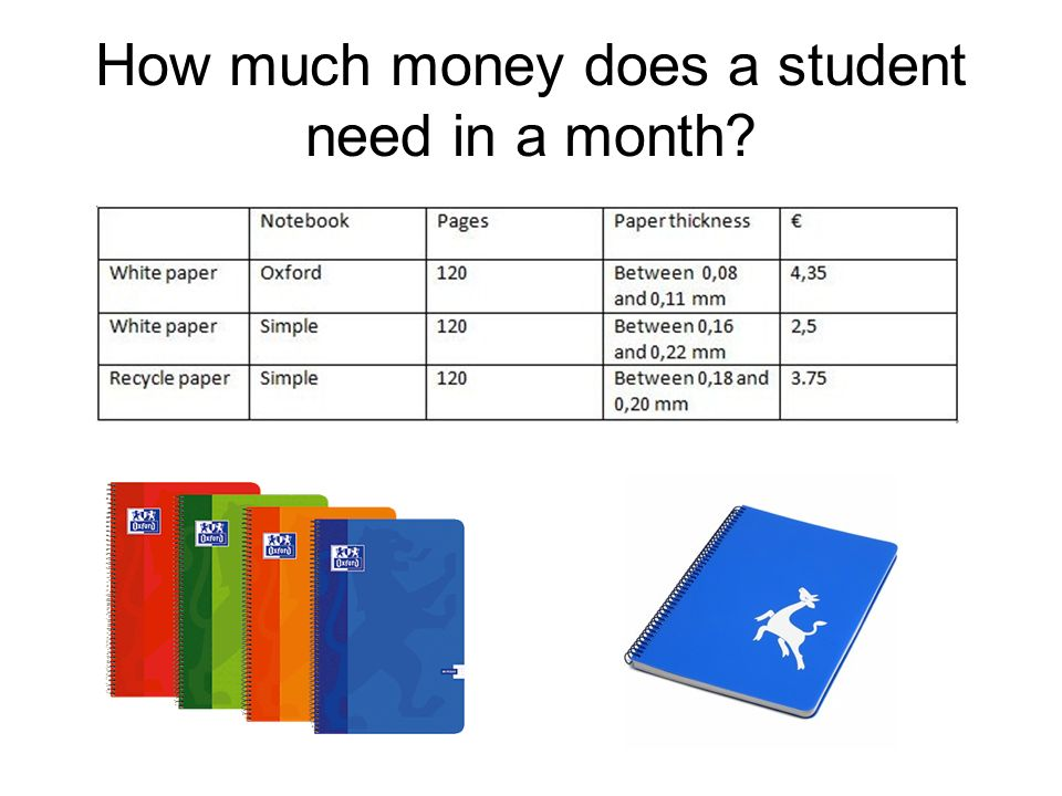 In a month…..In a month a child spends 1.5 notebook.