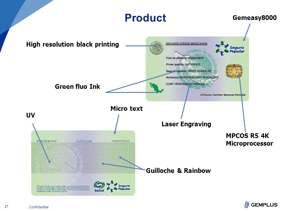 27 Confidential Product MPCOS R5 4K Microprocessor Gemeasy8000 High resolution black printing Laser Engraving Green fluo Ink Guilloche & Rainbow UV Micro text
