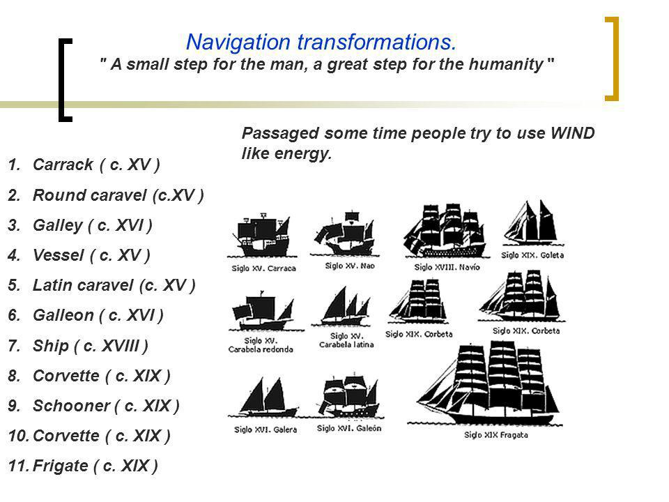 Navigation transformations. 1.Carrack ( c. XV ) 2.Round caravel (c.XV ) 3.Galley ( c.