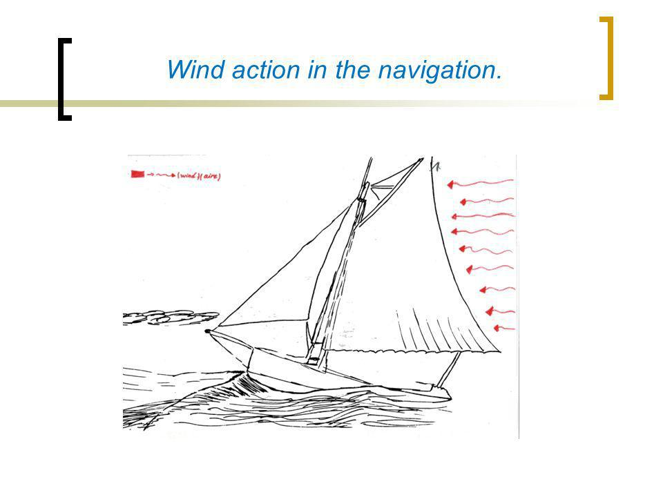Wind action in the navigation.