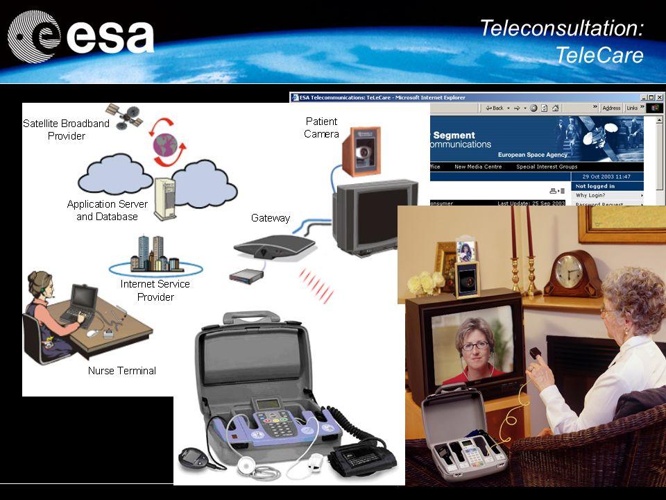 15 Teleconsultation: TeleCare