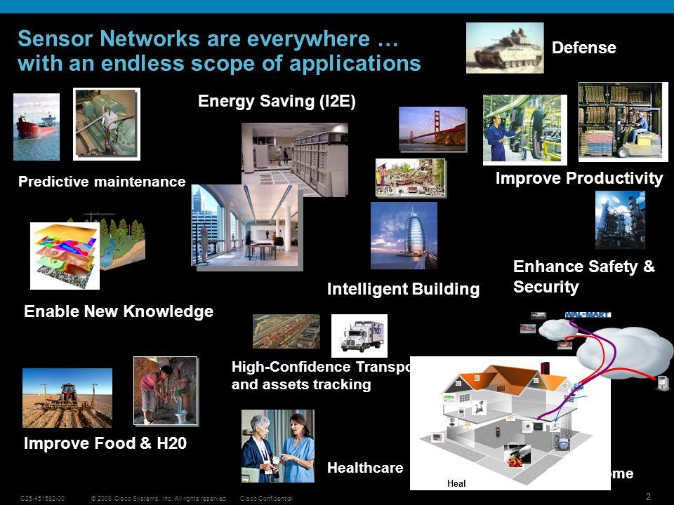 13 © 2008 Cisco Systems, Inc.