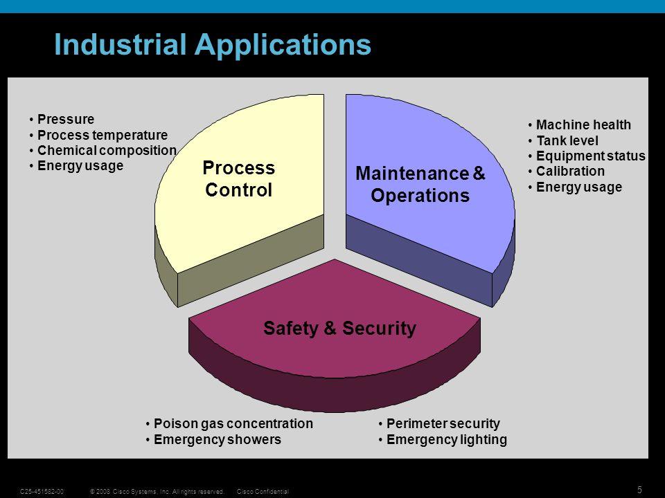 16 © 2008 Cisco Systems, Inc.
