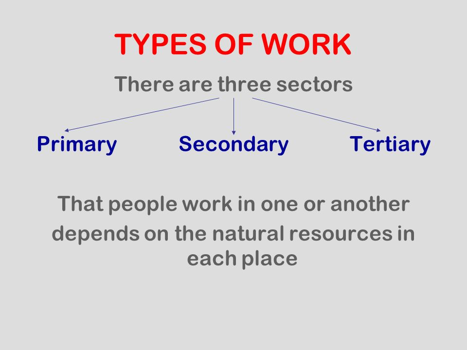TYPES OF WORK There are three sectors Primary Secondary Tertiary That people work in one or another depends on the natural resources in each place