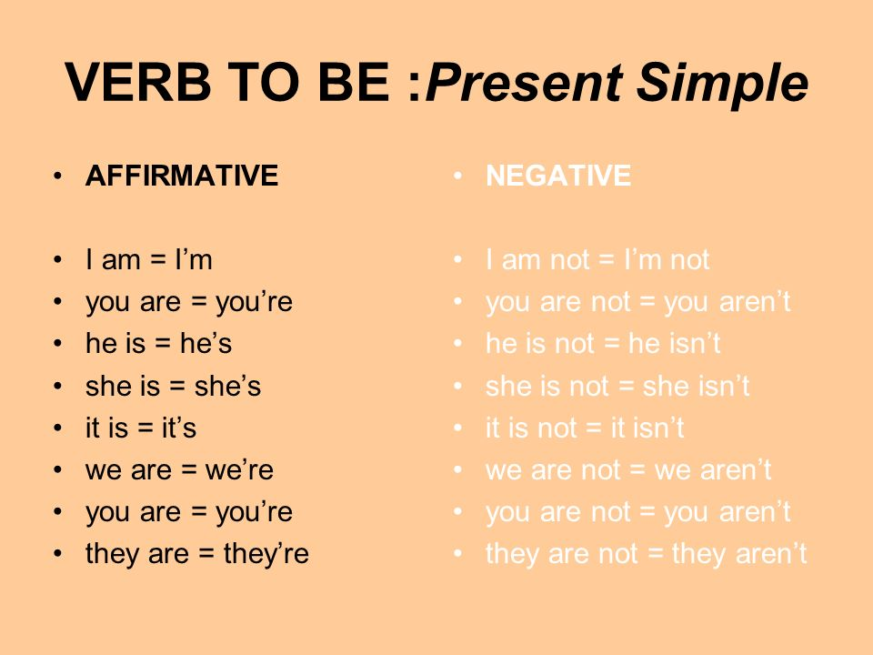 VERB TO BE INFINITIVEBASE_FORMPRESENT-INGPASTPARTICIPLEmeaning To_beBeAm.Is.AreBeingWas.WereBeenser,estar