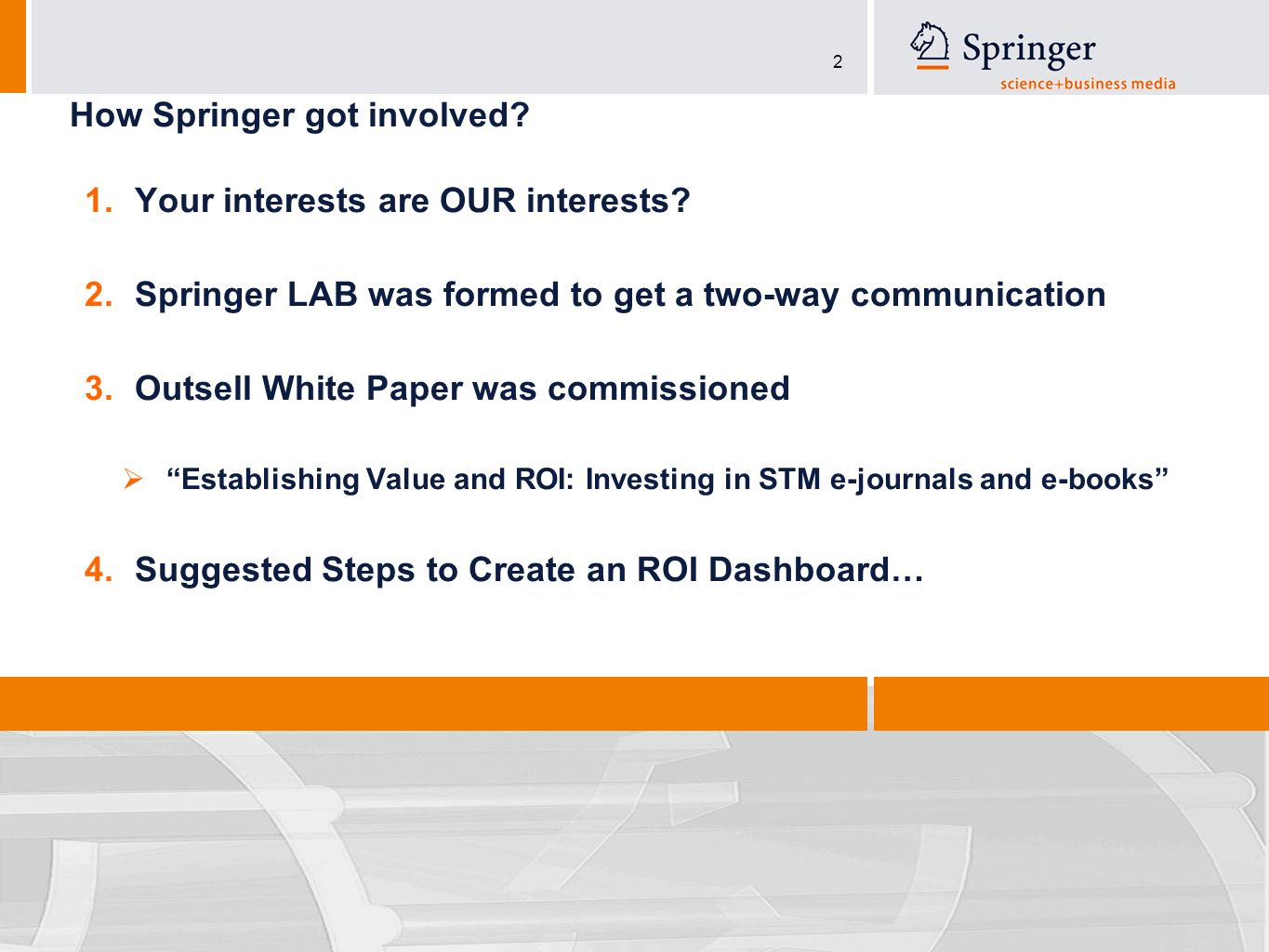 2 How Springer got involved? 1.Your interests are OUR interests? 2.Springer LAB was formed to get a two-way communication 3.Outsell White Paper was co