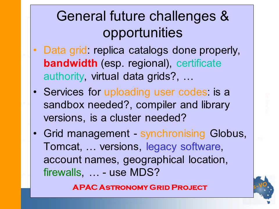 General future challenges & opportunities Data grid: replica catalogs done properly, bandwidth (esp. regional), certificate authority, virtual data gr
