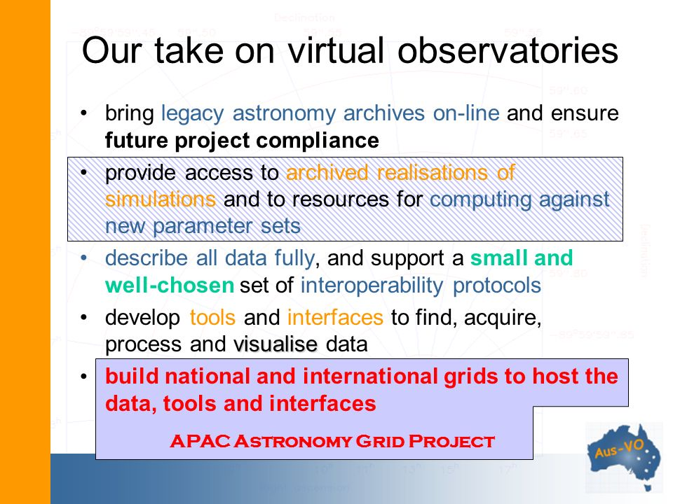 APAC Astronomy Grid Project Our take on virtual observatories bring legacy astronomy archives on-line and ensure future project compliance provide access to archived realisations of simulations and to resources for computing against new parameter sets describe all data fully, and support a small and well-chosen set of interoperability protocols visualisedevelop tools and interfaces to find, acquire, process and visualise data build national and international grids to host the data, tools and interfaces