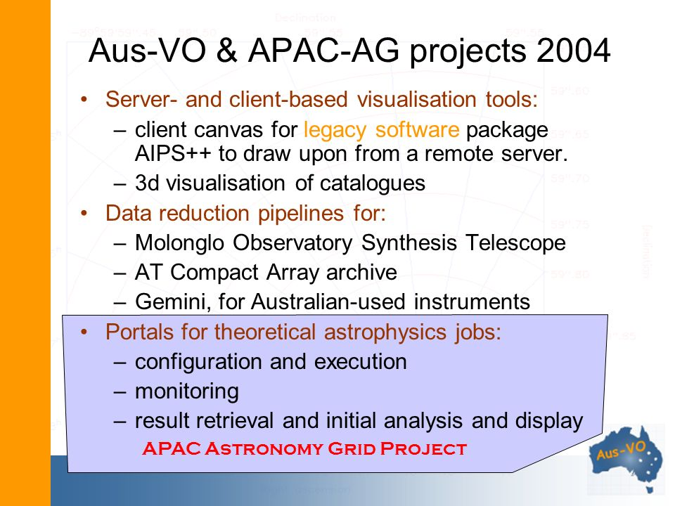 Aus-VO & APAC-AG projects 2004 Server- and client-based visualisation tools: –client canvas for legacy software package AIPS++ to draw upon from a rem