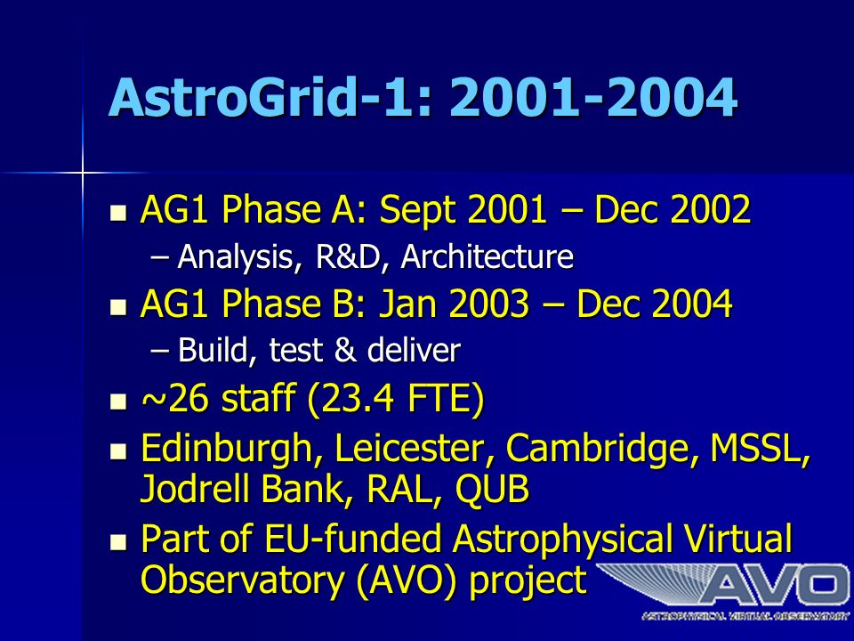AstroGrid-1: 2001-2004 AG1 Phase A: Sept 2001 – Dec 2002 AG1 Phase A: Sept 2001 – Dec 2002 –Analysis, R&D, Architecture AG1 Phase B: Jan 2003 – Dec 20