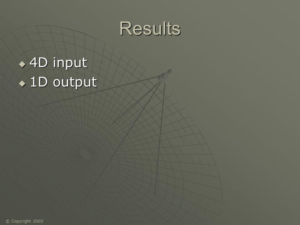 Results 4D input 4D input 1D output 1D output