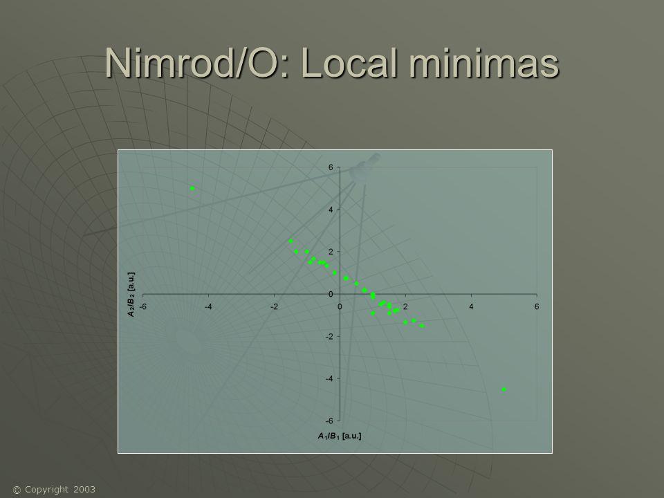 Nimrod/O: Local minimas