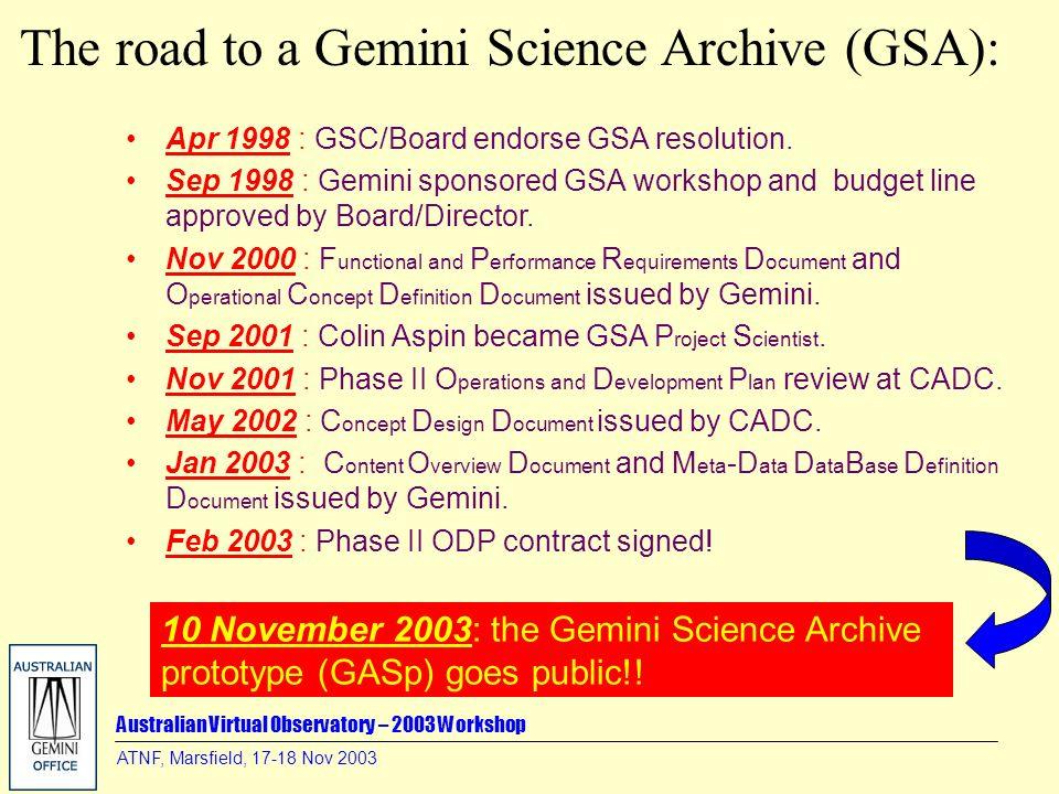 Australian Virtual Observatory – 2003 Workshop ATNF, Marsfield, 17-18 Nov 2003 Apr 1998 : GSC/Board endorse GSA resolution.