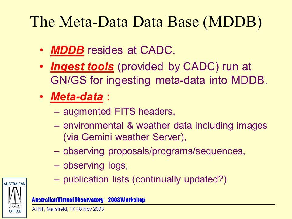 Australian Virtual Observatory – 2003 Workshop ATNF, Marsfield, 17-18 Nov 2003 The Meta-Data Data Base (MDDB) MDDB resides at CADC.