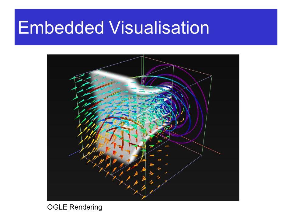 Embedded Visualisation OGLE Rendering