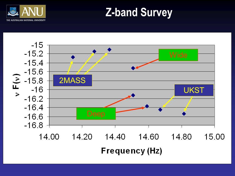 Z-band Survey 2MASS UKST Deep Wide